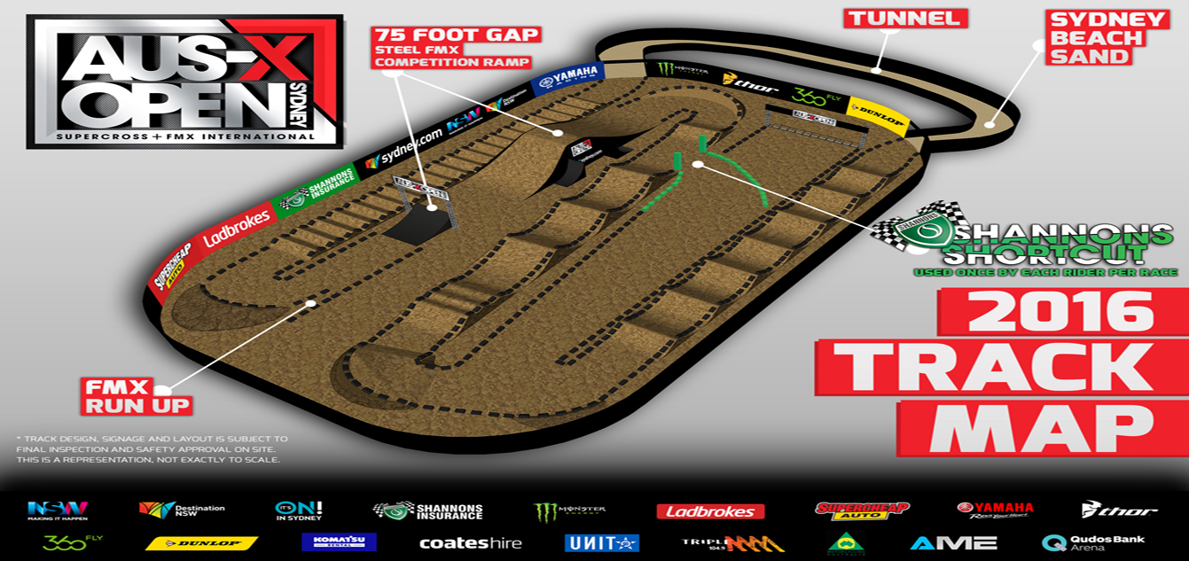 2016 AUS-X Open Track Map Revealed - Dirt Action